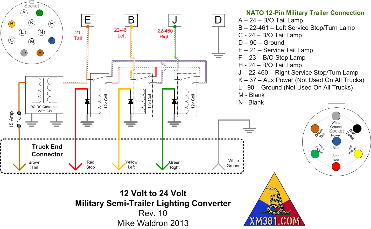 xm381 12 volt civllian truck to 24 volt military trailer lighting  military trailer's nato socket
