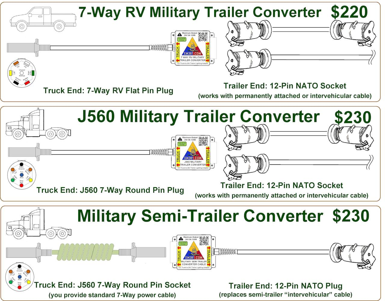 Military Trailer Light Wiring Diagram Libraries Tractor Xm381 12 Volt Civllian Truck To 24 Lightingcivi Product Matrix