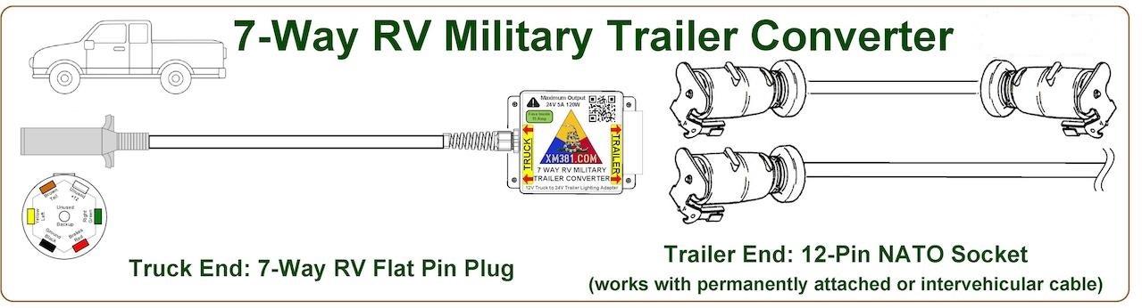 Civi RV xm381 order form
