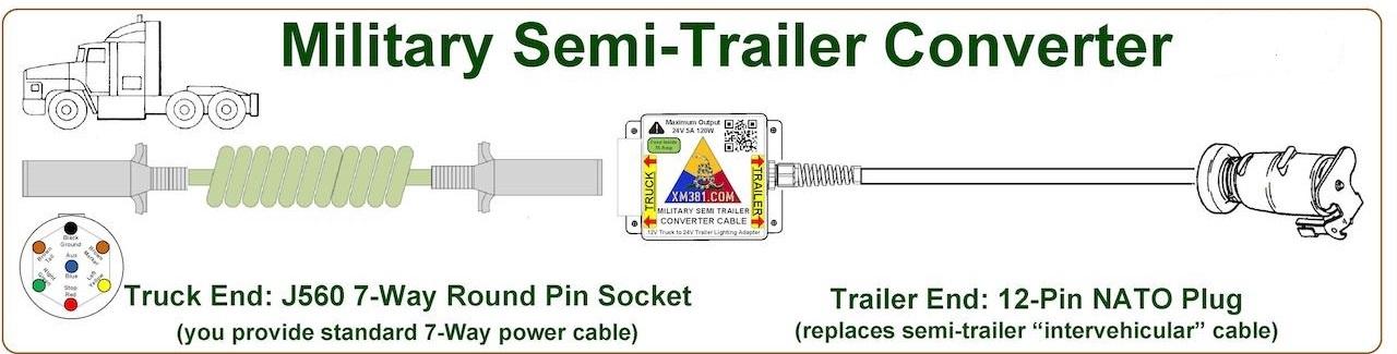Civi Semi xm381 order form