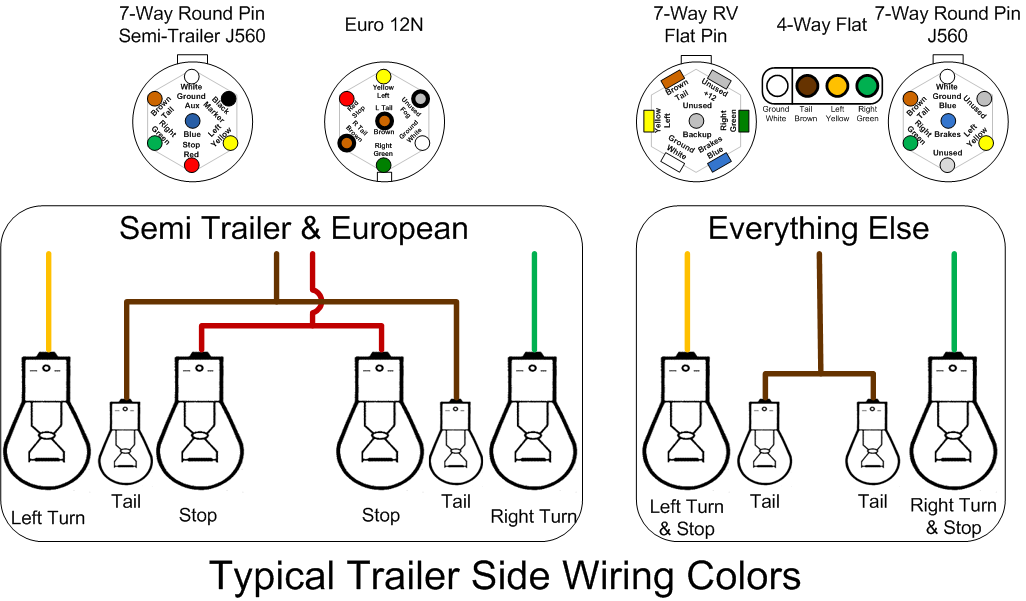 TrailerWiring m35a2 wiring diagram boat trailer wiring diagram \u2022 free wiring tractor trailer wiring diagram at bakdesigns.co
